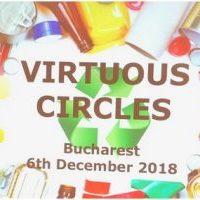 Virtuous Circles